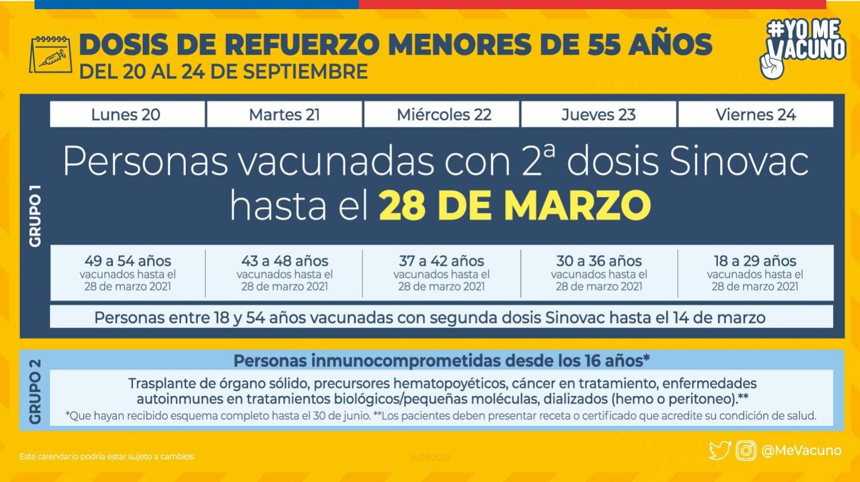 Calendario de vacunación: ¿A quiénes les toca esta semana?