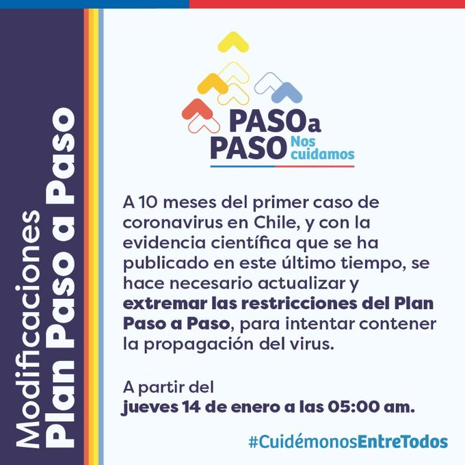 plan Paso a Paso