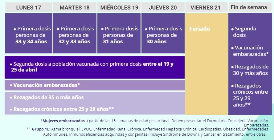 Calendario de vacunación 2021