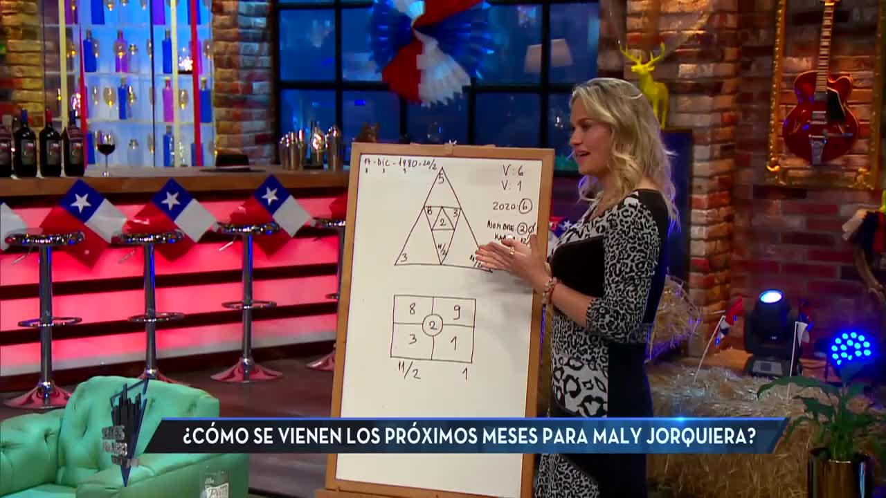 Kenita Larraín impacta al analizar los números de Maly Jorquiera