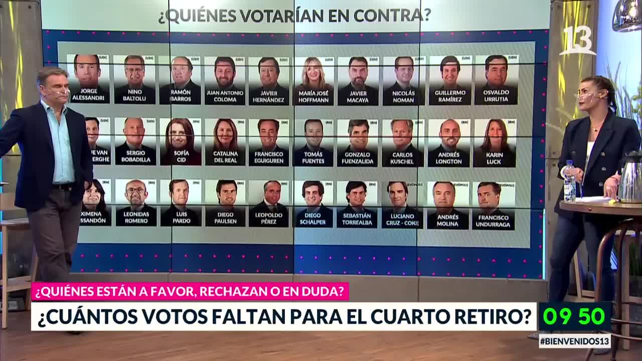 Diputados por el 10%: ¿Quiénes están a favor, rechazan o en duda?