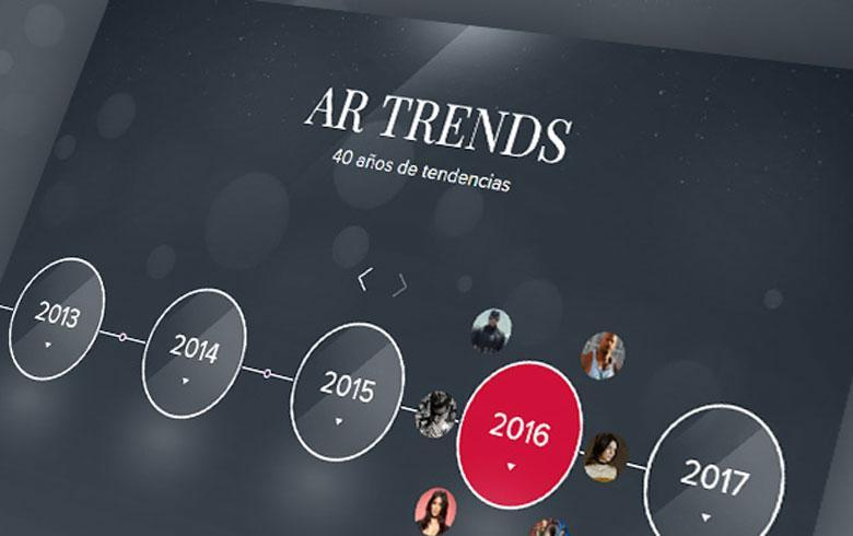 AR Trends - 40 años de tendencias