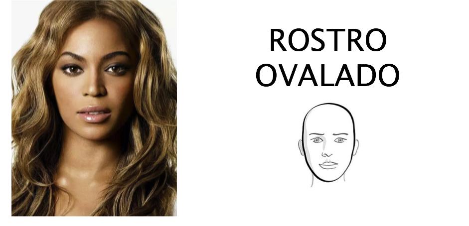 568a9db197 En primer lugar debemos identificar qué tipo de rostro tenemos, para luego  poner los volumenes de los peinados en las zonas adecuadas y así compensar  la ...
